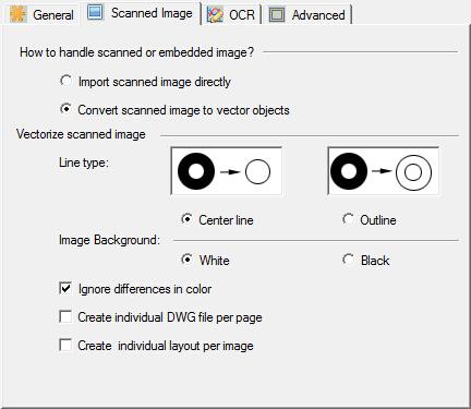 PDF to Raster Conversion