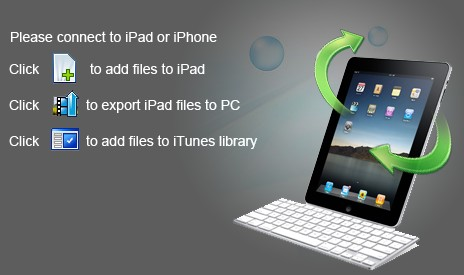 transfer files PC to iPad