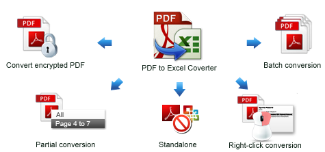 pdf to excel xlsx files